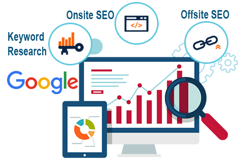 best seo company in kerala